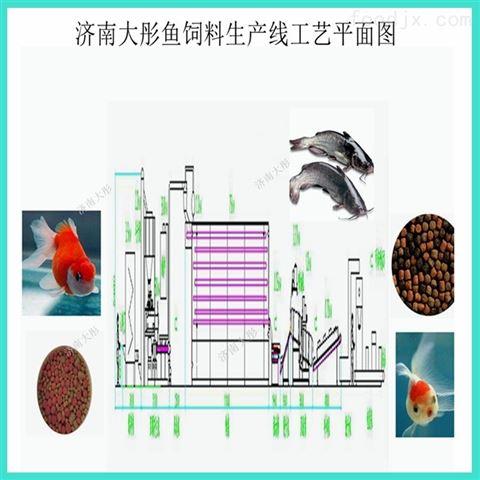 全套魚飼料生產設備說明