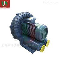 RB-022中国台湾全风(1.5KW)环形鼓风机