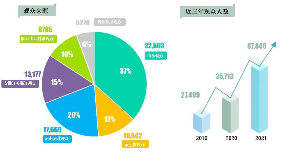 第18屆中國(青島)國際食品加工和包裝機械展覽會展后報告