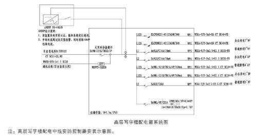 安科瑞ANSNP中线安防控制器 智能净化 中线电流