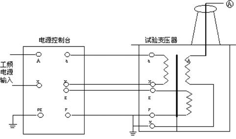YD-20KVA/100KV高压变压器