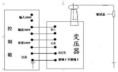 LYYD-10KVA/100KV交流耐压机