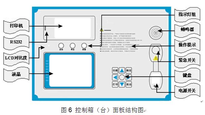 LYYDZ微机交流耐压变压器